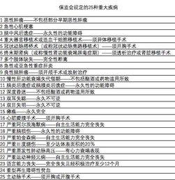 ...儿童重疾险全面分析 香港保险利弊解读 19款产品比较 10个购买原则 ...