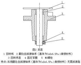 隔流界-每极有两个绝缘支柱分别固定在底座两端的衬套上(图2)、以连杆连...