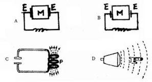约瑟夫森效应微波-...1.5 高频电作用人体的主要方式-第五章高频电疗法 第一节概 论