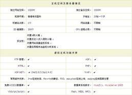 免备案香港主机 香港空间 网站空间 香港虚拟主机租用 森动网