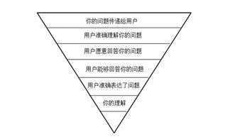 北京飞 pk10微信群9.5
