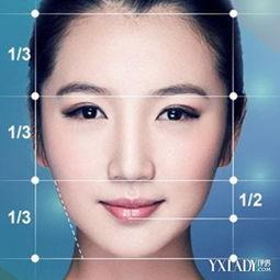 形状各异的鼻子类型 决定着一个人的颜面高贵