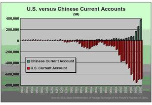 但政府仍计划完全履行4万亿经济刺激计划.   McClean认为中国在全...
