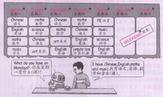 如何翻译一篇英语文章?