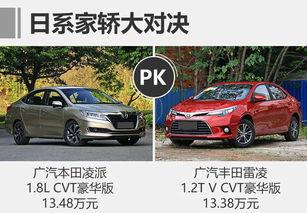 挚b k涓h+fk-广汽本田凌派选择了1.8L CVT豪华版,广汽丰田雷凌则选择了1.2T V ...