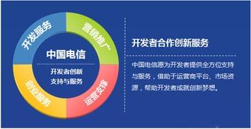 ...代.据统计4G业务在全球高速发展,且扩展速度比3G更快.LTE凭借...