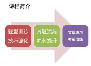 托福口语大学水平冲28分VIP班 -福州全日制TOEFL培训