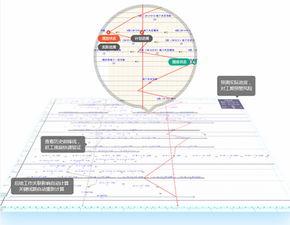 ...洞见未来的进度计划工具 -斑马梦龙2018破解版 斑马梦龙网络计划...