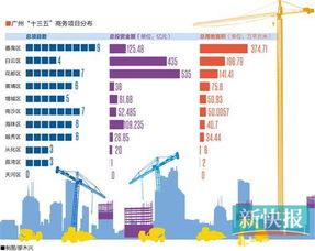 香港黄大仙2016年三码规律-三个五年规划(2016-2020)》(以下简称