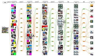 图10 CNN算法示意图   定义原形   ... 将原来的递归神经网络改造成卷积...
