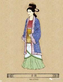 古代美女都穿什么 令人惊艳的中国古代美女服饰进化史