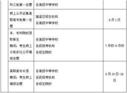 注:1、具体考试日期、时间、科目另文发布;-内蒙古自治区2010年高...