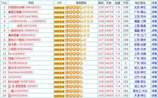 QQ等级最高的是多少级 谁是QQ等级最高的人 2016QQ等级排行榜