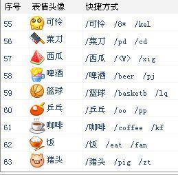 QQ炫舞手游对局时不显示徽章和光效怎么设置