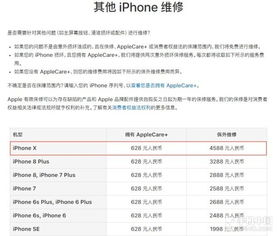 ...为4588元,约等于一台iPhone 7-iPhone X用户需要1688元的...