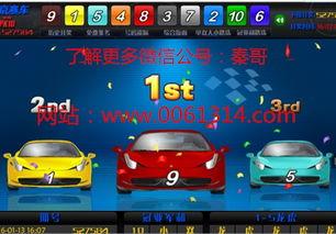 老司机分析北京赛车pk10选号经验