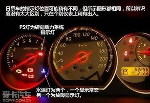 怎样识别车辆仪表盘的指示灯?
