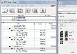 科学网 FlowJo软件荧光补偿 张千君的博文