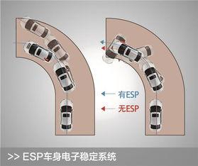 牵引力控制系统-建国泸州铃木