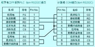 ..._PLCJS※COM-PLC-技*术_网(可编程控※制器技术门户)-基于...