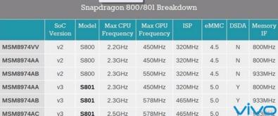 Xshot支不支持双频5G Wi Fi 802.11ac和三网通杀还有处理器升版