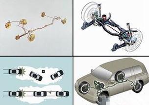 TCS 牵引力控制系统 TractionControlSystem 搜狗百科