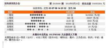 赵先生有十余年的购彩历史,虽然不是期期都买,但每次