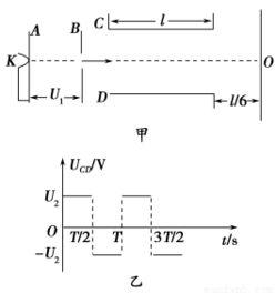缁ont姹pesf板mx-(1)求电子通过偏转电场的时间t0;   (2)若UCD的周期T=t0,求荧光屏上...