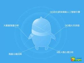 智慧小Q聊天机器人登陆手机QQ,可代你和他人聊天吹水了