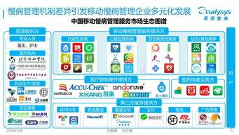 ...智库 2016中国移动慢病管理服务市场年度盘点