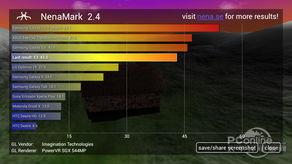 超速分分彩开奖视频-Vellamo作为一种手机网页标尺工具,如今已扩展至包括两个主要模块...
