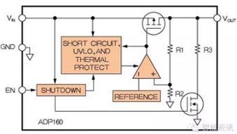...电池线性充电器bq25100,静态电流仅75nA,截止电流1mA -国家无...