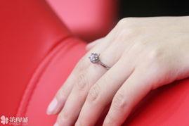 如何佩戴戒指