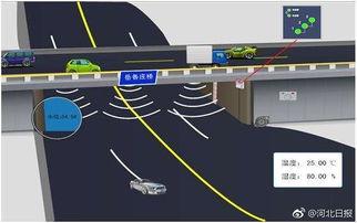...市内涝监测预警系统将投入试运行