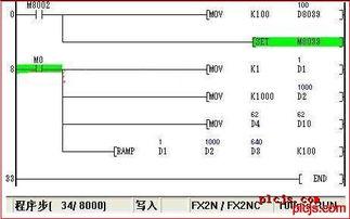 三菱PLC斜坡指令RAMP