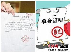 出具(无)婚姻登记记录证明,即大家熟知的