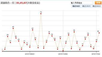11月16日浙江快乐彩前20期号码推荐