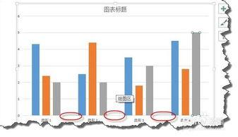 PPT2013数据图表基本知识 分类间距