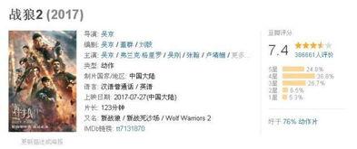你看好 战狼2 代表中国内地竞争奥斯卡 最佳外语片 吗