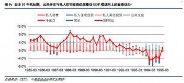 表情 广场协议 与美日贸易摩擦 被误读的历史和对中国的启示 界面新闻 ...