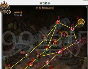 魔兽世界7.0狂暴战神器特质加点顺序 WOW7.0狂暴战神器加点
