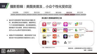 ...2:《中国旅游APP市场全数据报告》:美图秀秀以71.5%的渗透率雄...