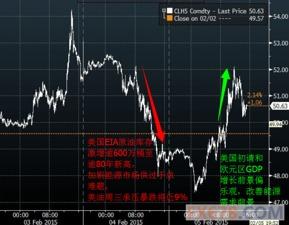 ...最近三个交易日走势图,图片来源:Bloomberg,汇通财经)-微跌...