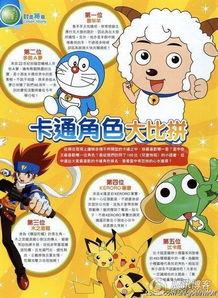 ...羊成为香港最受欢迎卡通人物 -动画视频排行榜