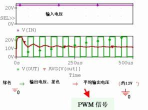 技术分析精解epub-输入电压是直流,通过脉冲信号得到输出电压在负载的前端(开关的后...