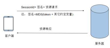...,一行代码进行RSA DES AES MD5加密 解密 iOS 代码 Code4App ...
