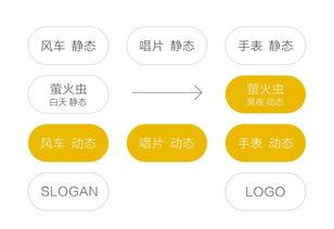 QQ空间视频广告策划设计总结