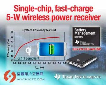 bq51020与bq51021的特性与优势:   ●最高效率实现更快、更低温的无...