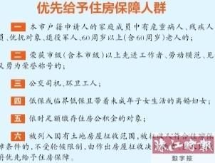 ...群可优先保障公租房 房产佛山站 腾讯网