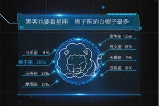 一个可以撸的网站-提起黑客,你可能觉得他们会顶着一双熊猫眼沉溺于撸代码,鲜有其他...